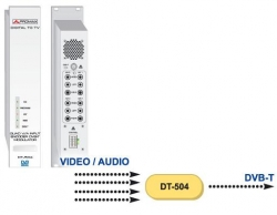 Quadruple Encoder Video/ Audio -> DVB-T/ TS-ASI Promax DT