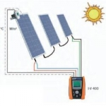 Testing Solutions for Photovoltaic Solar Systems from HT Italia